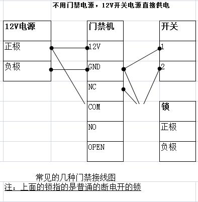 门禁机接线图